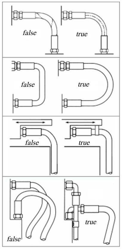 using pneumatic and hydraulic system engineering essay Hydraulic braking system a hydraulic braking system  the efficiency of the hydraulic system is greater than  the system has independent lines using two valves.